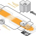 Building Dynamic Dashboards Using AWS Lambda and Amazon DynamoDB Streams: Part II