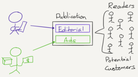 Popping the Publishing Bubble – Stratechery