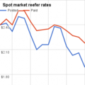Reefer rates dip in September, van and flatbed steady