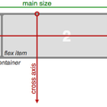 A Complete Guide to Flexbox   CSS-Tricks