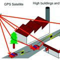 [簡] GPS及慣性傳感器在無人駕駛中的應用