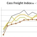 Freight Index Disappoints After Offering 'False Hope' - TruckingInfo.com