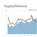 Spot market demand tilting toward a stronger environment for carriers in 2017 | Overdrive - Owner Operators Trucking Magazine