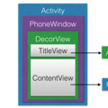 [簡] 深入理解 Android 之 View 的繪製流程