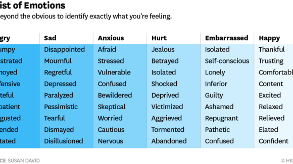 3 Ways to Better Understand Your Emotions