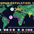 Population Spread & Growth Around the World
