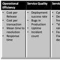 DevOps KPIs Are Not One-Size-Fits-All