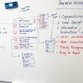 50 Things I Learned As A UX Intern