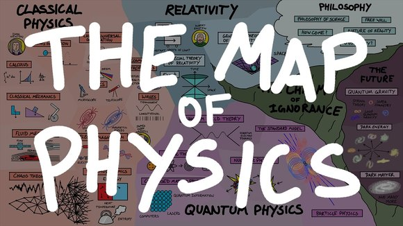 The Map of Physics - YouTube
