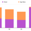 100 Days Without the App Store - Kapeli Blog