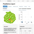 [繁] 分析 PHP 程式碼品質
