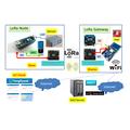 [繁]【ACSip LoRa實作1】快速開發LoRa通訊功能-SPI介面篇