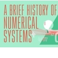 A brief history of numerical systems - TED Ed