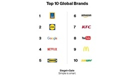 The 2017 Global Brand Simplicity Index