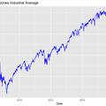 [英] Predict Stock Market with Daily Top News