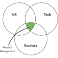 MVPM: Minimum Viable Product Manager – The Black Box of Product Management – Medium