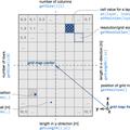 [英] GitHub - stonier/cost_map: Costmaps, directly analogous to ethz-asl's grid_map library