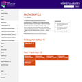 NSW Syllabus :: Mathematics