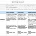 Effective Product Roadmaps