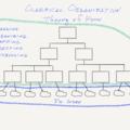 Implications of Enterprise Focus in Scrum
