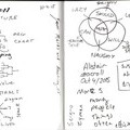 Five Models for Making Sense of Complex Systems | Christina Wodtke