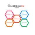 The Agile Coaching DNA