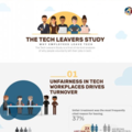 MUST-READ: The 2017 Tech Leavers Study