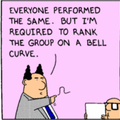 Performance of Performance Reviews
