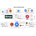 Why We Chose Angular over React and Django Over Ruby on Rails: How to Choose A Software Startup Tech Stack