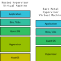 Demystifying Containers 101: A Deep Dive Into Container Technology for Beginners