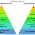 Succeeding as a data scientist in small companies/startups